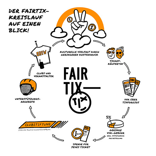 fair tix By Clubkombinat2